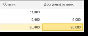 Остатки товаров в заказе клиента (УТ11, КА2, ERP2)