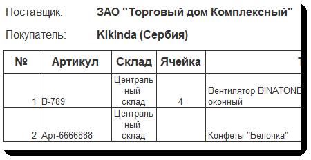 Реализация товаров с ячейкой хранения (печатная форма для УТ11, КА2, ERP2)